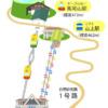 ケーブルカー・リフト   高尾登山電鉄公式サイト